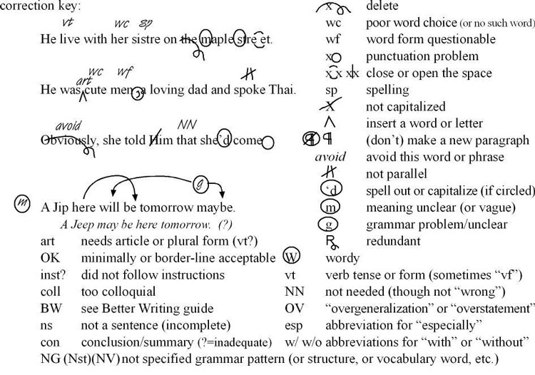 English essay correction symbols